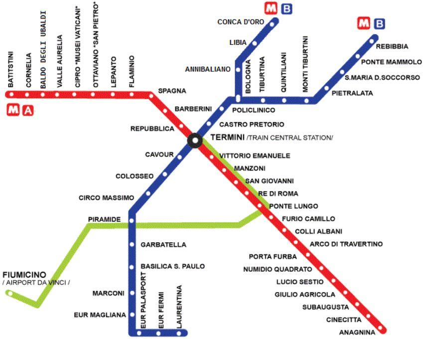 tietoa Rooman metrosta